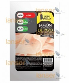Jamón De Pechuga De Pavo